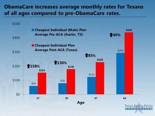 Texas_Public_Policy_Foundation